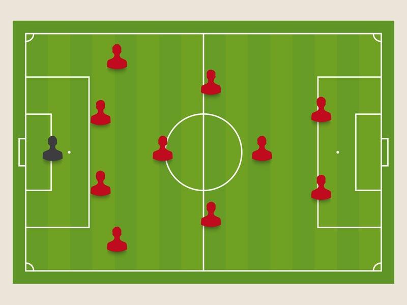 Systemischen Strukturaufstellungen® - Beispiel Fußball